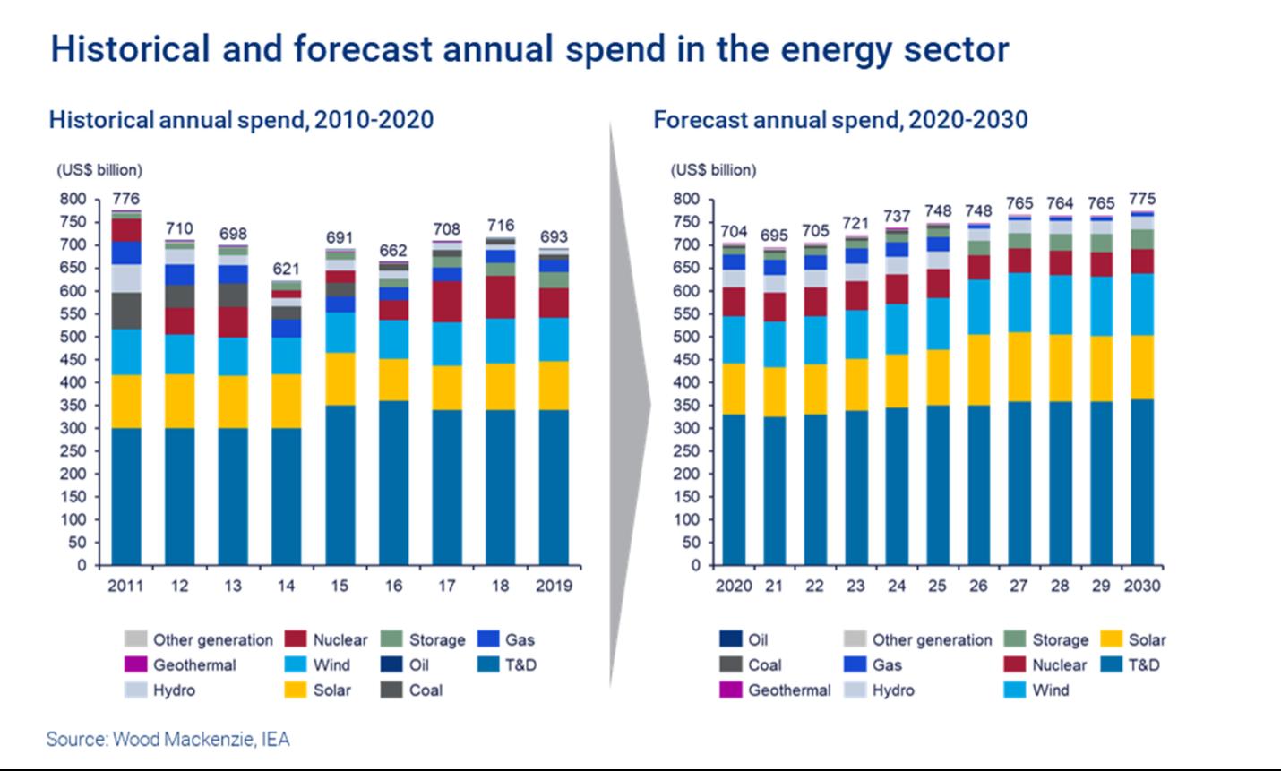 ESG_Energy
