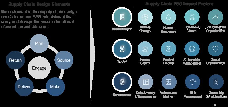 ESG_Supply_Chains