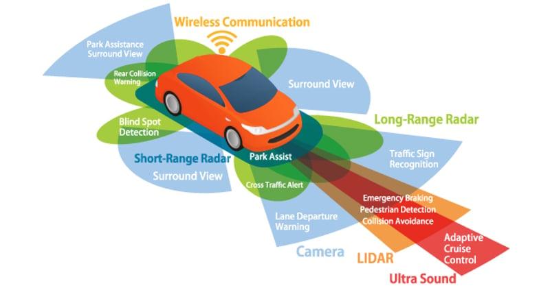 autonomous car2